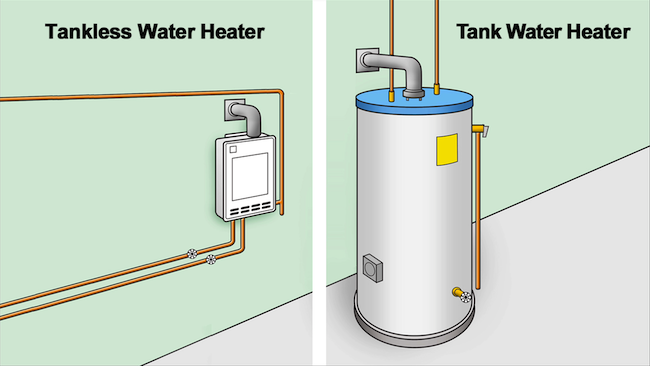 san antonio water heater